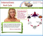 Interactives Rock Cycle
